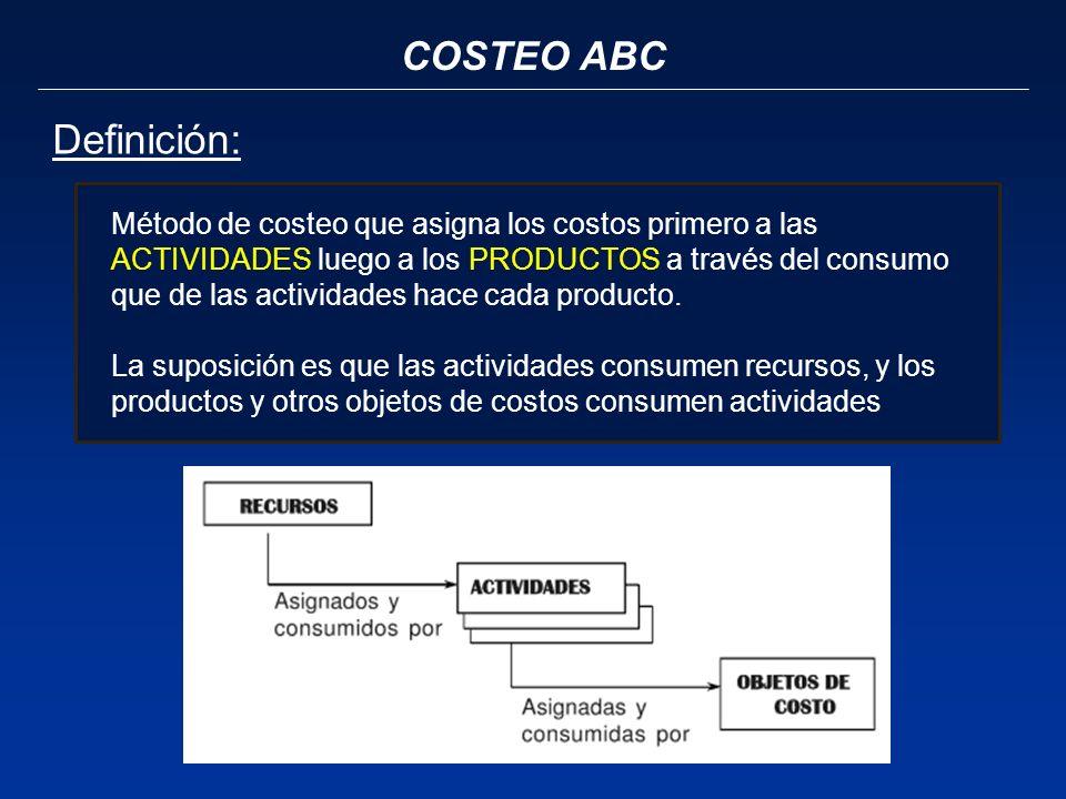 COSTEO ABC Definición: Método de costeo que asigna los costos primero a las ACTIVIDADES luego a los PRODUCTOS a través del consumo que de las activida