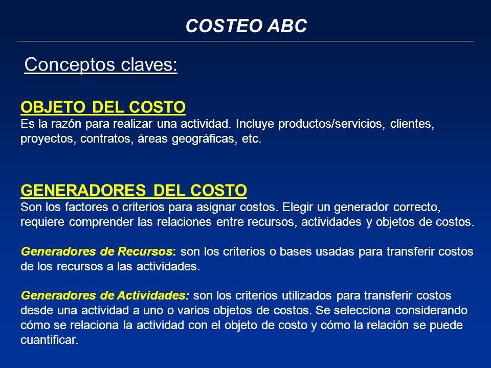 COSTEO ABC Conceptos claves: OBJETO DEL COSTO Es la razón para realizar una actividad. Incluye productos/servicios, clientes, proyectos, contratos, ár