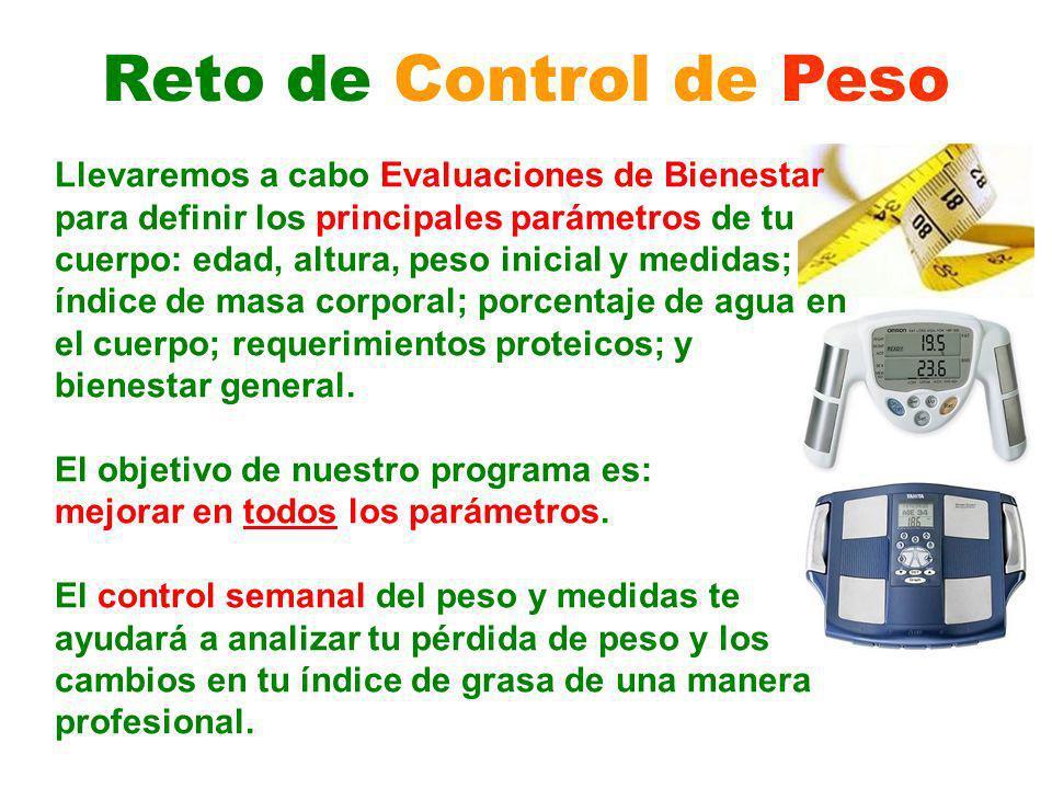 Temas del Curso de Nutrición 1.Proteína: Importancia para la salud y el control del peso 2.