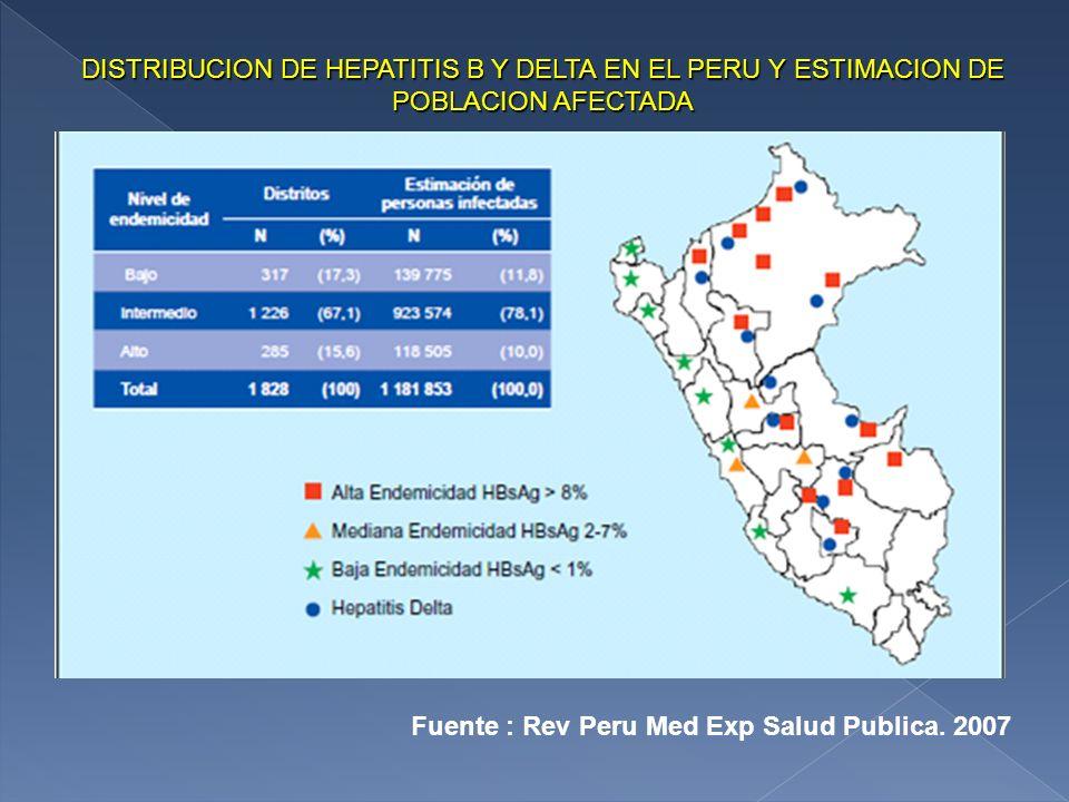 DISTRIBUCION DE HEPATITIS B Y DELTA EN EL PERU Y ESTIMACION DE POBLACION AFECTADA Fuente : Rev Peru Med Exp Salud Publica.