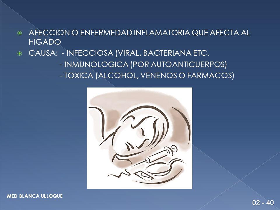 AFECCION O ENFERMEDAD INFLAMATORIA QUE AFECTA AL HIGADO CAUSA: - INFECCIOSA (VIRAL, BACTERIANA ETC.
