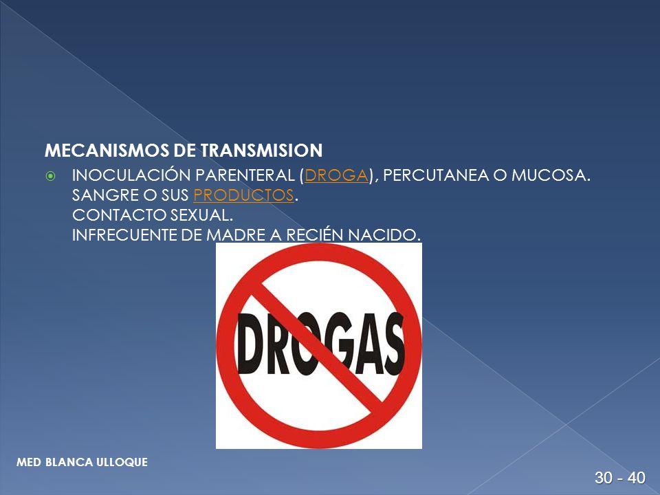 MECANISMOS DE TRANSMISION INOCULACIÓN PARENTERAL (DROGA), PERCUTANEA O MUCOSA.