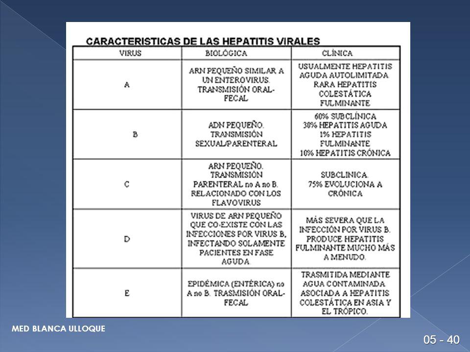 LA OMS ESTIMA MAS 2,000 MILLONES DE HABITANTES HAN SIDO INFECTADOS POR VIRUS HEPATITIS B (HVB), DE LOS CUALES 350 MILLONES SON PORTADORES CRONICOS DEL ANTIGENO DE SUPERFICIE (HBsAg) Y 5 MILLONES TIENEN HEPATITIS AGUDA.