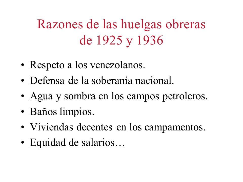 Razones de las huelgas obreras de 1925 y 1936 Respeto a los venezolanos. Defensa de la soberanía nacional. Agua y sombra en los campos petroleros. Bañ