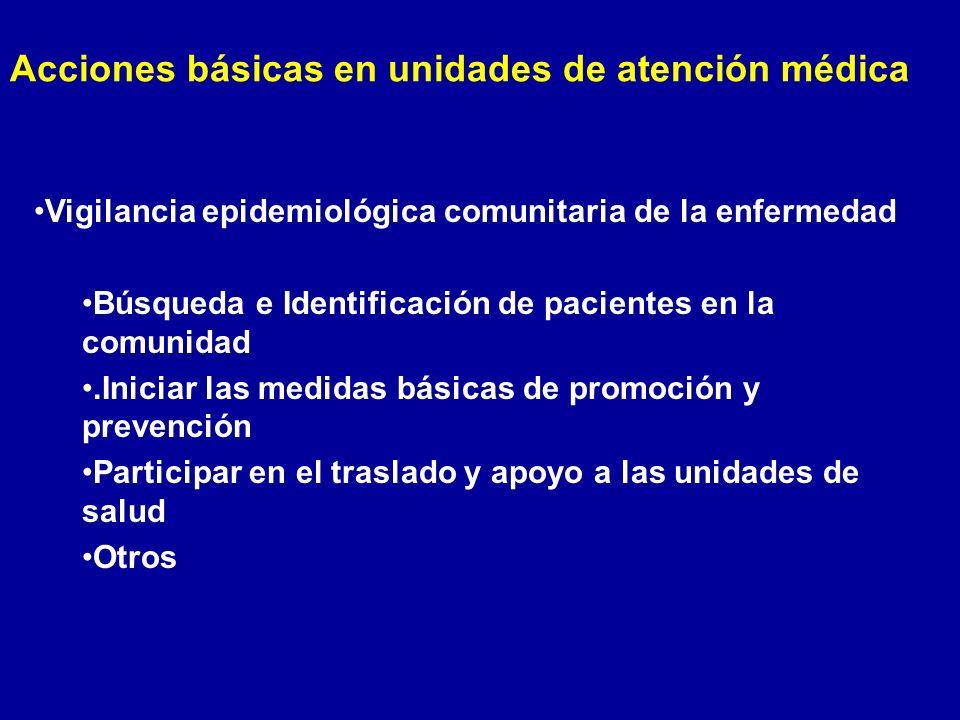 Acciones básicas en unidades de atención médica Vigilancia epidemiológica comunitaria de la enfermedad Búsqueda e Identificación de pacientes en la co