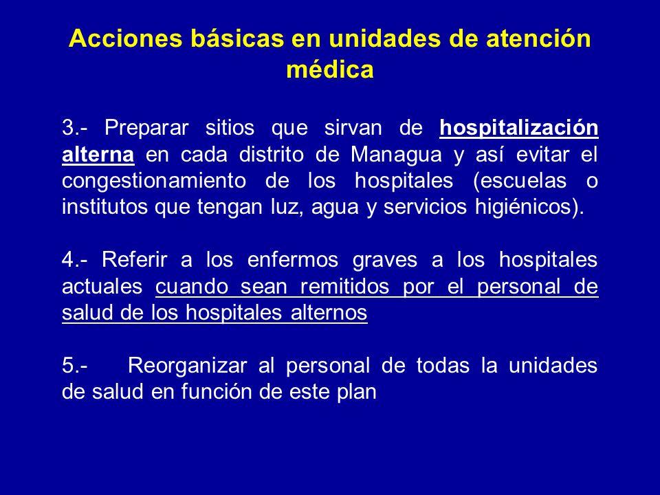 Acciones básicas en unidades de atención médica 3.- Preparar sitios que sirvan de hospitalización alterna en cada distrito de Managua y así evitar el