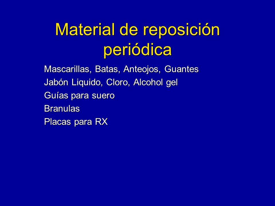 Material de reposición periódica Mascarillas, Batas, Anteojos, Guantes Jabón Liquido, Cloro, Alcohol gel Guías para suero Branulas Placas para RX