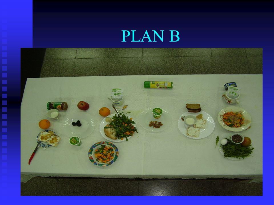 Plan A resumen Líquidos de 2 a 3 litros Líquidos de 2 a 3 litros 3 a 4 platos de verduras por 3 a 4 platos de verduras por 2 a 3 frutas por 2 a 3 frutas por 1 porción de carne/pollo/pescado + 1 huevo 1 porción de carne/pollo/pescado + 1 huevo Lácteos: 1 taza de leche + 1 yogurt + 6 cuch.