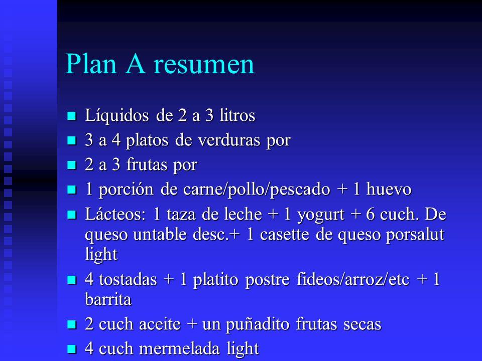 Plan B...En qué cambia.