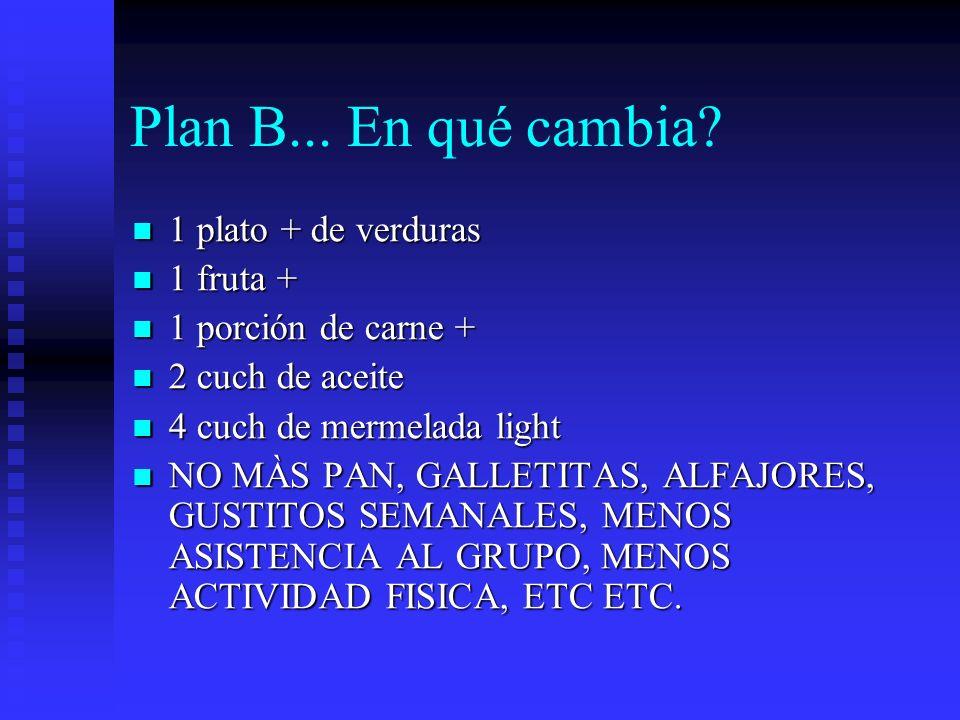 Plan B... En qué cambia? 1 plato + de verduras 1 plato + de verduras 1 fruta + 1 fruta + 1 porción de carne + 1 porción de carne + 2 cuch de aceite 2