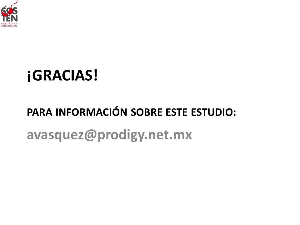 ¡GRACIAS! PARA INFORMACIÓN SOBRE ESTE ESTUDIO: avasquez@prodigy.net.mx