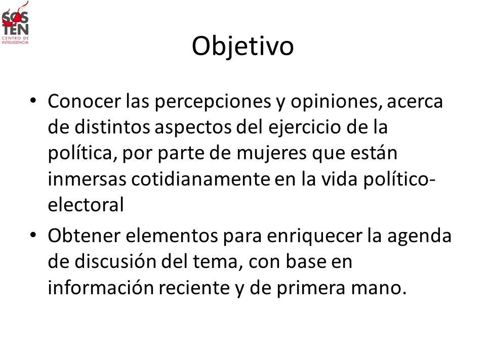 Objetivo Conocer las percepciones y opiniones, acerca de distintos aspectos del ejercicio de la política, por parte de mujeres que están inmersas coti