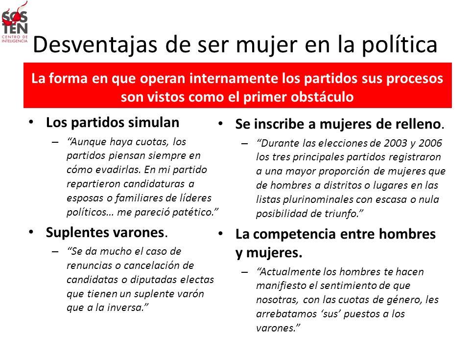 Desventajas de ser mujer en la política La forma en que operan internamente los partidos sus procesos son vistos como el primer obstáculo Los partidos