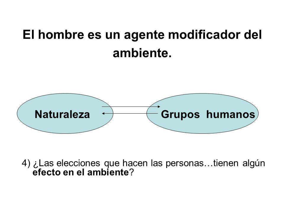 El hombre es un agente modificador del ambiente. 4) ¿Las elecciones que hacen las personas…tienen algún efecto en el ambiente? Especie humana Naturale
