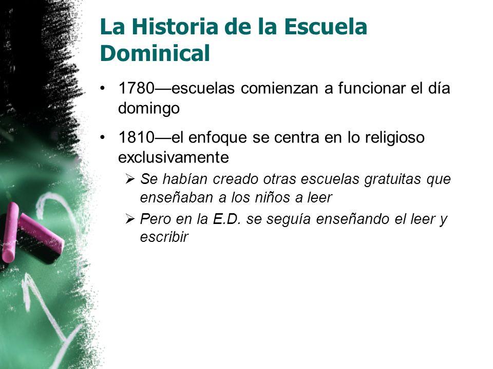La Historia de la Escuela Dominical 1780escuelas comienzan a funcionar el día domingo 1810el enfoque se centra en lo religioso exclusivamente Se había