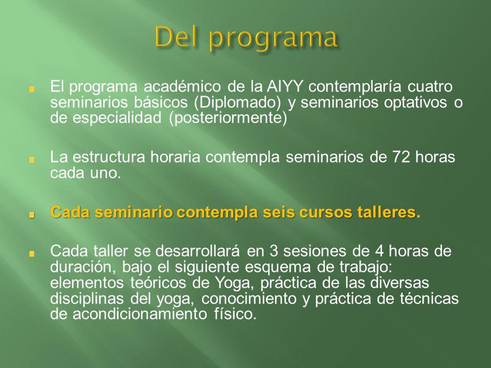 Alumnos de las diversas escuelas de yoga, así como público en general interesados en el desarrollo de una práctica experta del yoga, así como, en su c