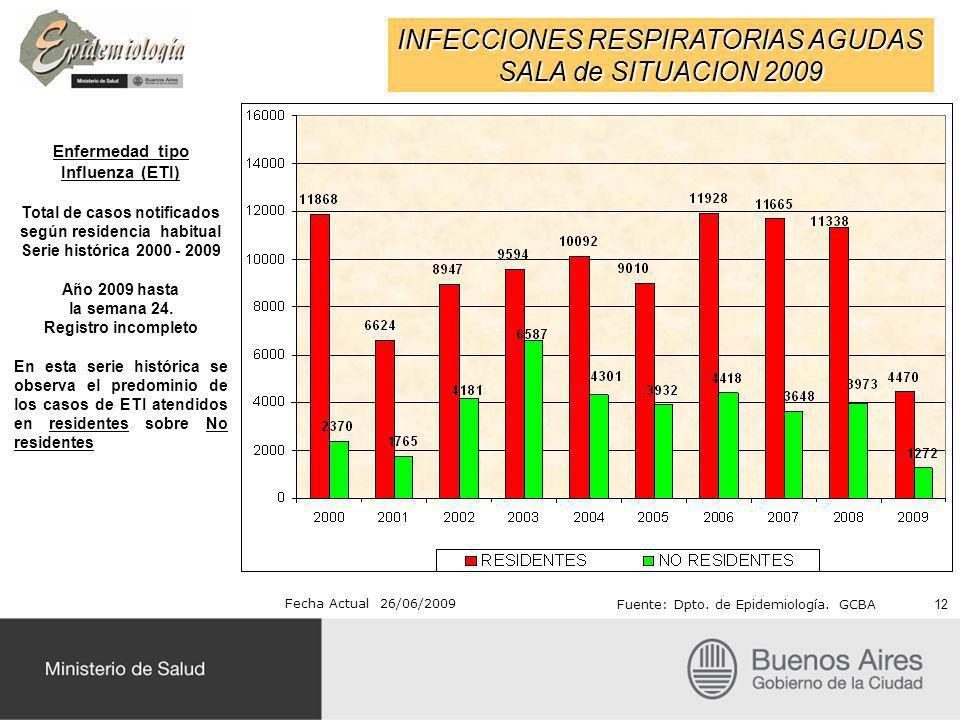 INFECCIONES RESPIRATORIAS AGUDAS SALA de SITUACION 2009 Fecha Actual 26/06/2009 Fuente: Dpto. de Epidemiología. GCBA Enfermedad tipo Influenza (ETI) T