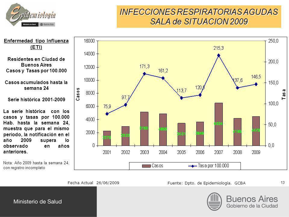 INFECCIONES RESPIRATORIAS AGUDAS SALA de SITUACION 2009 Fecha Actual 26/06/2009 Fuente: Dpto. de Epidemiología. GCBA Enfermedad tipo Influenza (ETI) R