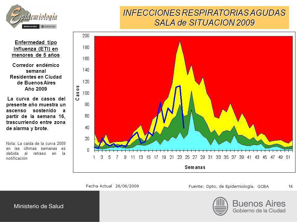 INFECCIONES RESPIRATORIAS AGUDAS SALA de SITUACION 2009 Fecha Actual 26/06/2009 Fuente: Dpto. de Epidemiología. GCBA Enfermedad tipo Influenza (ETI) e