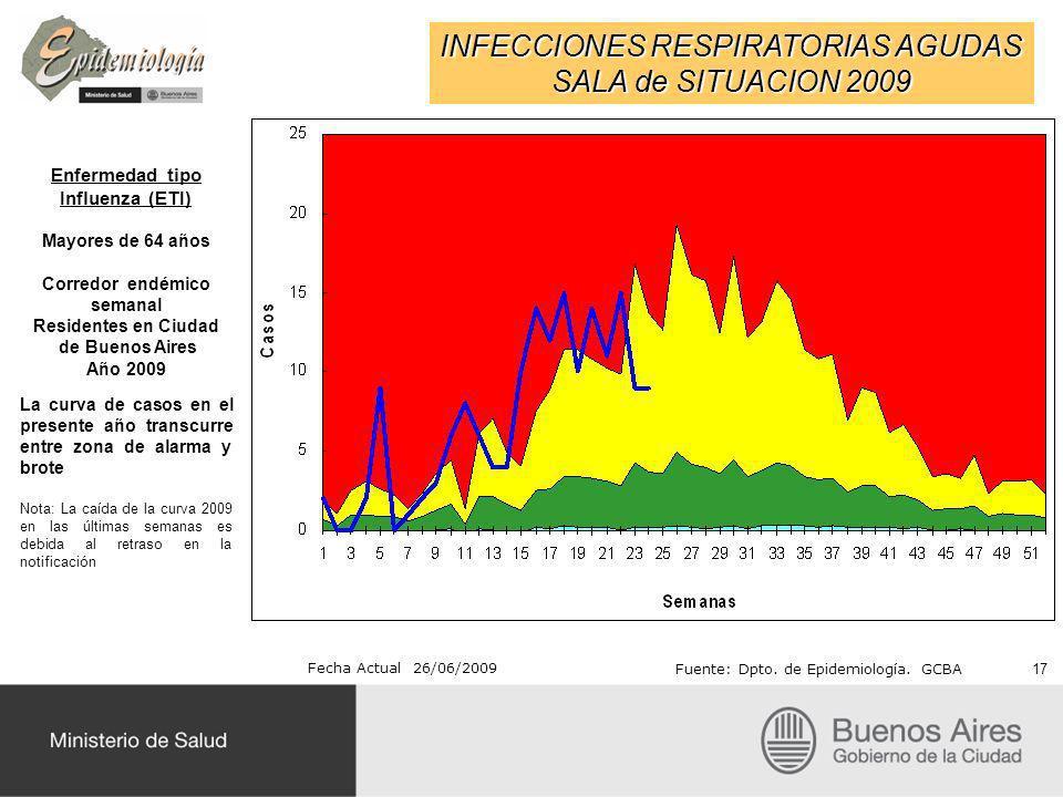 INFECCIONES RESPIRATORIAS AGUDAS SALA de SITUACION 2009 Fecha Actual 26/06/2009 Fuente: Dpto. de Epidemiología. GCBA Enfermedad tipo Influenza (ETI) M