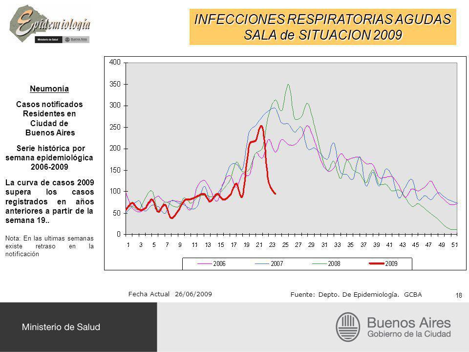 INFECCIONES RESPIRATORIAS AGUDAS SALA de SITUACION 2009 Fecha Actual 26/06/2009 Fuente: Depto. De Epidemiología. GCBA 18 Neumonia Casos notificados Re