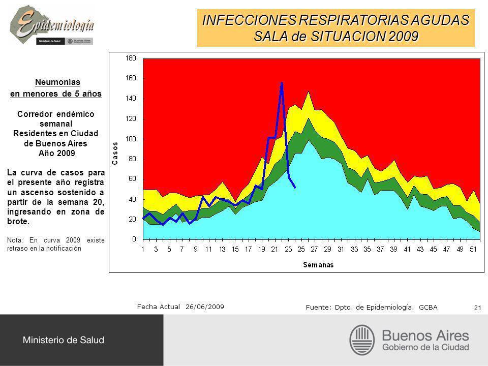 INFECCIONES RESPIRATORIAS AGUDAS SALA de SITUACION 2009 Fecha Actual 26/06/2009 Fuente: Dpto. de Epidemiología. GCBA Neumonías en menores de 5 años Co