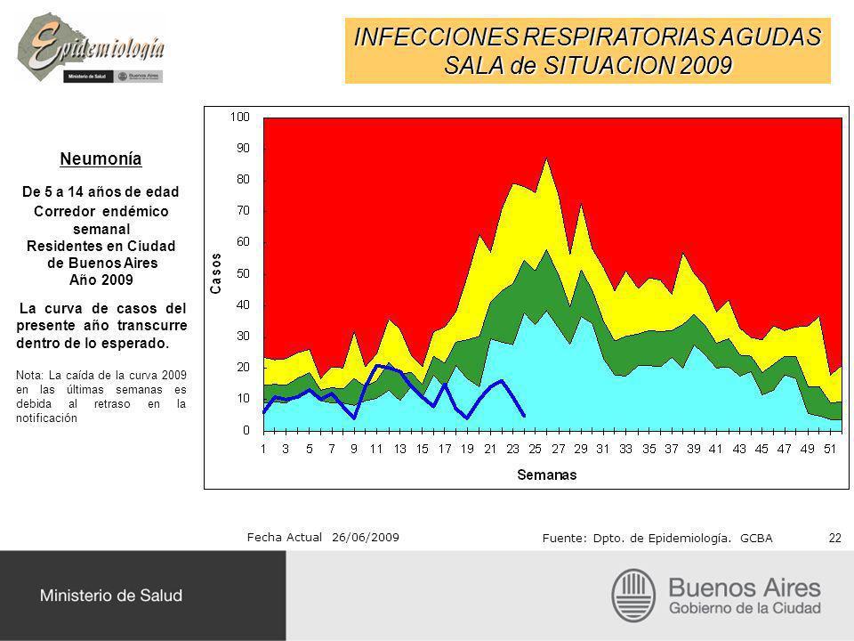 INFECCIONES RESPIRATORIAS AGUDAS SALA de SITUACION 2009 Fecha Actual 26/06/2009 Fuente: Dpto. de Epidemiología. GCBA Neumonía De 5 a 14 años de edad C