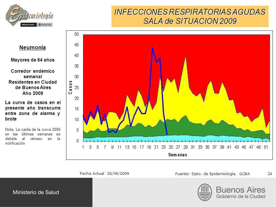 INFECCIONES RESPIRATORIAS AGUDAS SALA de SITUACION 2009 Fecha Actual 26/06/2009 Fuente: Dpto. de Epidemiología. GCBA Neumonía Mayores de 64 años Corre