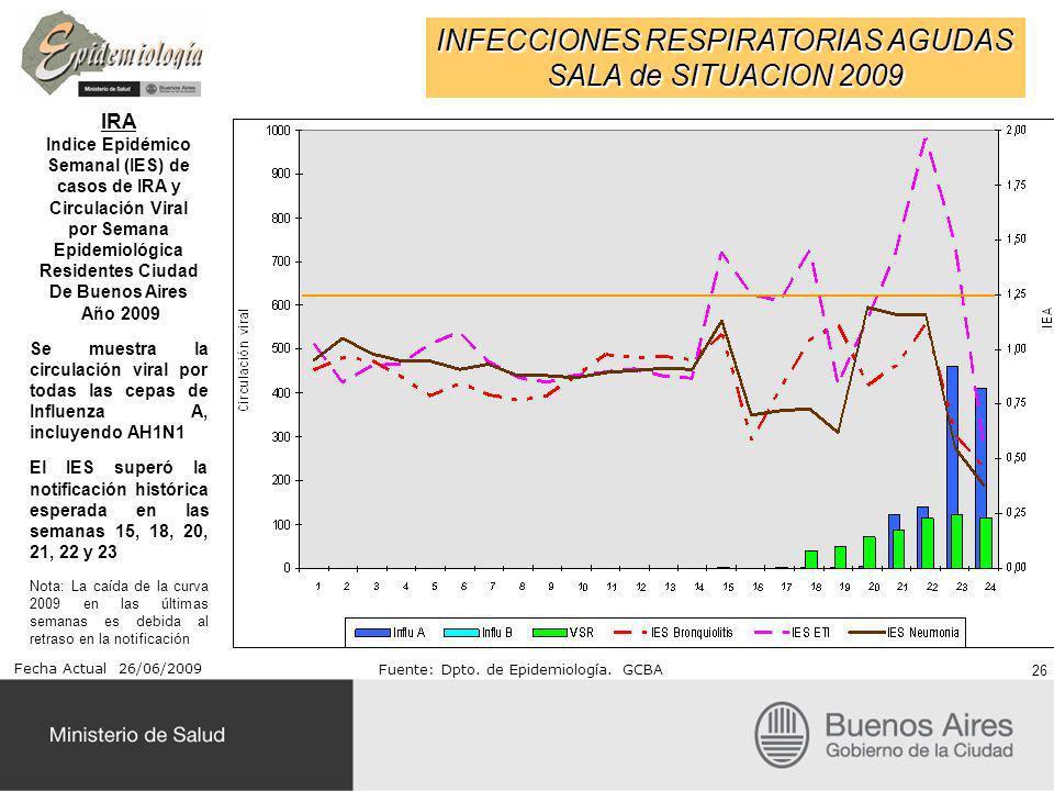 INFECCIONES RESPIRATORIAS AGUDAS SALA de SITUACION 2009 Fecha Actual 26/06/2009 Fuente: Dpto. de Epidemiología. GCBA 26 IRA Indice Epidémico Semanal (