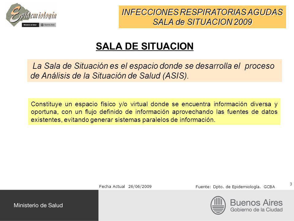 INFECCIONES RESPIRATORIAS AGUDAS SALA de SITUACION 2009 Fecha Actual 26/06/2009 Fuente: Dpto. de Epidemiología. GCBA SALA DE SITUACION 3 La Sala de Si