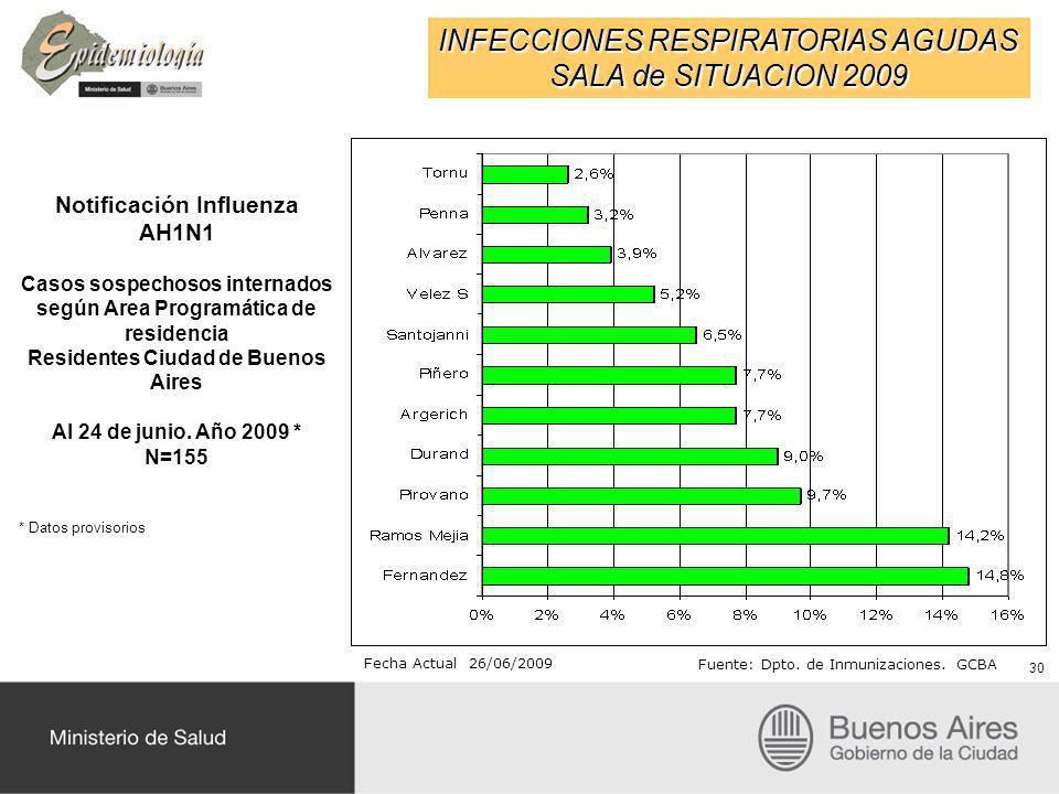 INFECCIONES RESPIRATORIAS AGUDAS SALA de SITUACION 2009 Fecha Actual 26/06/2009 Fuente: Dpto. de Inmunizaciones. GCBA 30 Notificación Influenza AH1N1