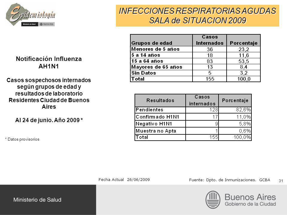 INFECCIONES RESPIRATORIAS AGUDAS SALA de SITUACION 2009 Fecha Actual 26/06/2009 Fuente: Dpto. de Inmunizaciones. GCBA 31 Notificación Influenza AH1N1