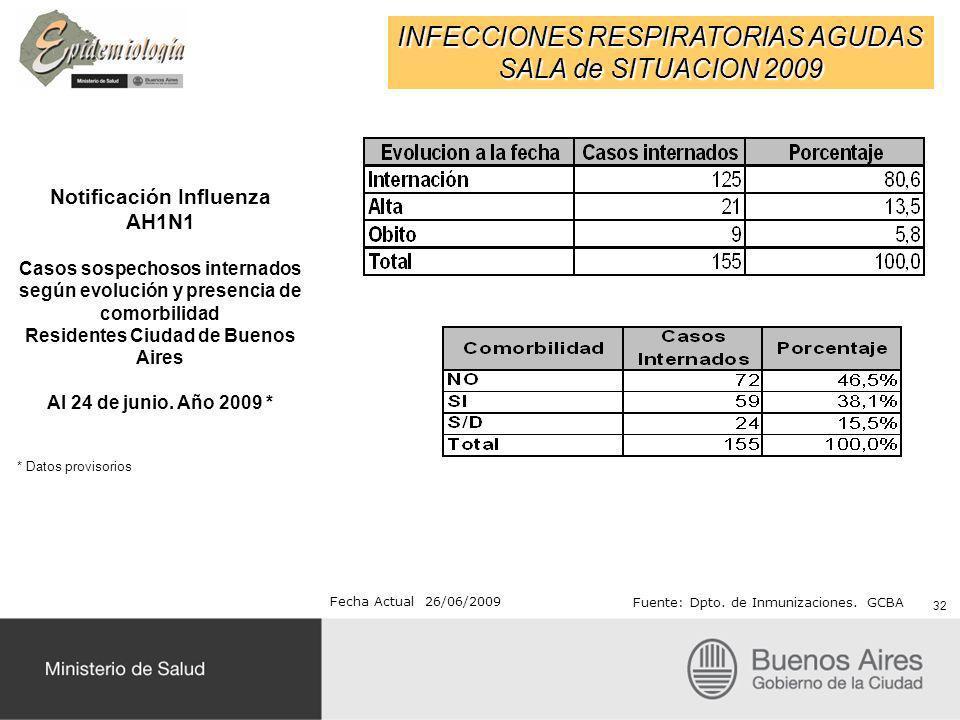 INFECCIONES RESPIRATORIAS AGUDAS SALA de SITUACION 2009 Fecha Actual 26/06/2009 Fuente: Dpto. de Inmunizaciones. GCBA 32 Notificación Influenza AH1N1