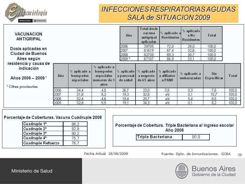 INFECCIONES RESPIRATORIAS AGUDAS SALA de SITUACION 2009 Fecha Actual 26/06/2009 Fuente: Dpto. de Inmunizaciones. GCBA VACUNACION ANTIGRIPAL Dosis apli