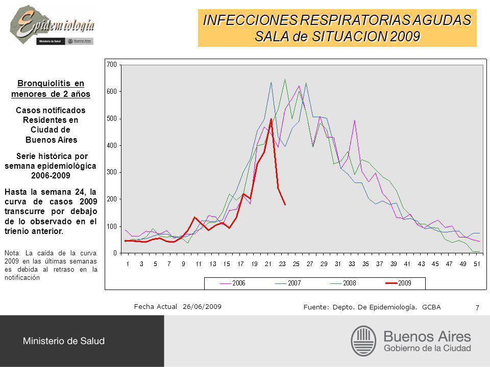 INFECCIONES RESPIRATORIAS AGUDAS SALA de SITUACION 2009 Fecha Actual 26/06/2009 Fuente: Depto. De Epidemiología. GCBA 7 Bronquiolitis en menores de 2