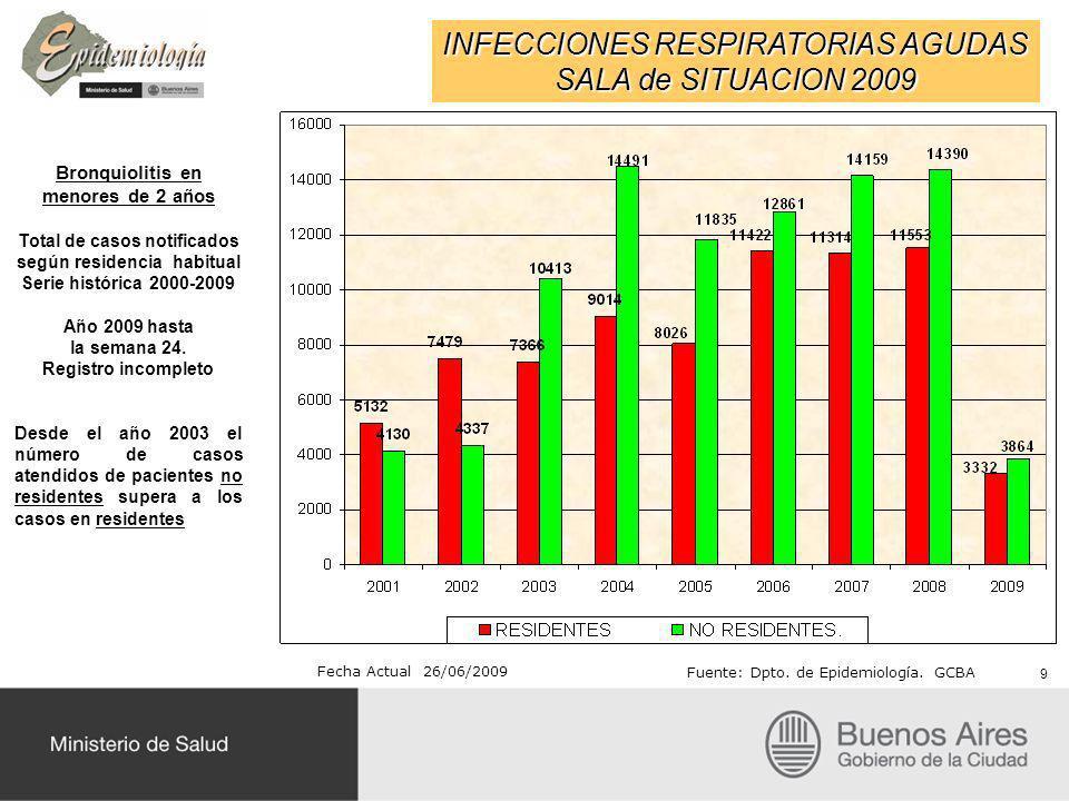 INFECCIONES RESPIRATORIAS AGUDAS SALA de SITUACION 2009 Bronquiolitis en menores de 2 años Total de casos notificados según residencia habitual Serie