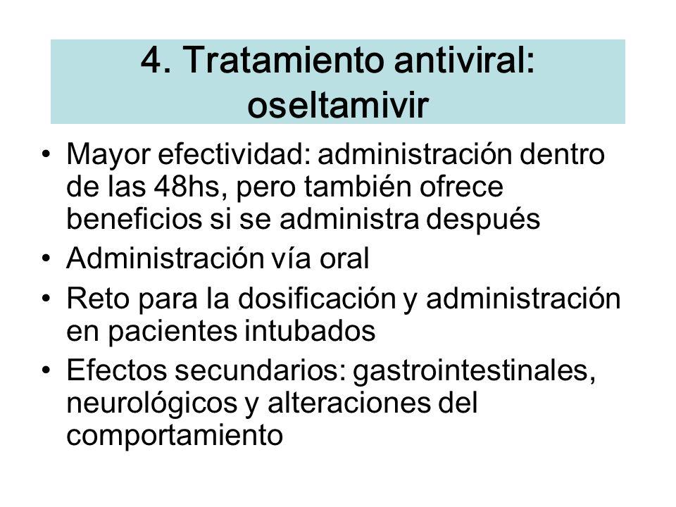 Mayor efectividad: administración dentro de las 48hs, pero también ofrece beneficios si se administra después Administraci ó n v í a oral Reto para la