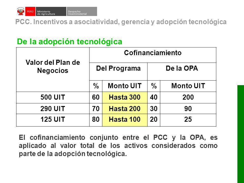 De la adopción tecnológica Valor del Plan de Negocios Cofinanciamiento Del ProgramaDe la OPA %Monto UIT% 500 UIT60Hasta 30040200 290 UIT70Hasta 200309