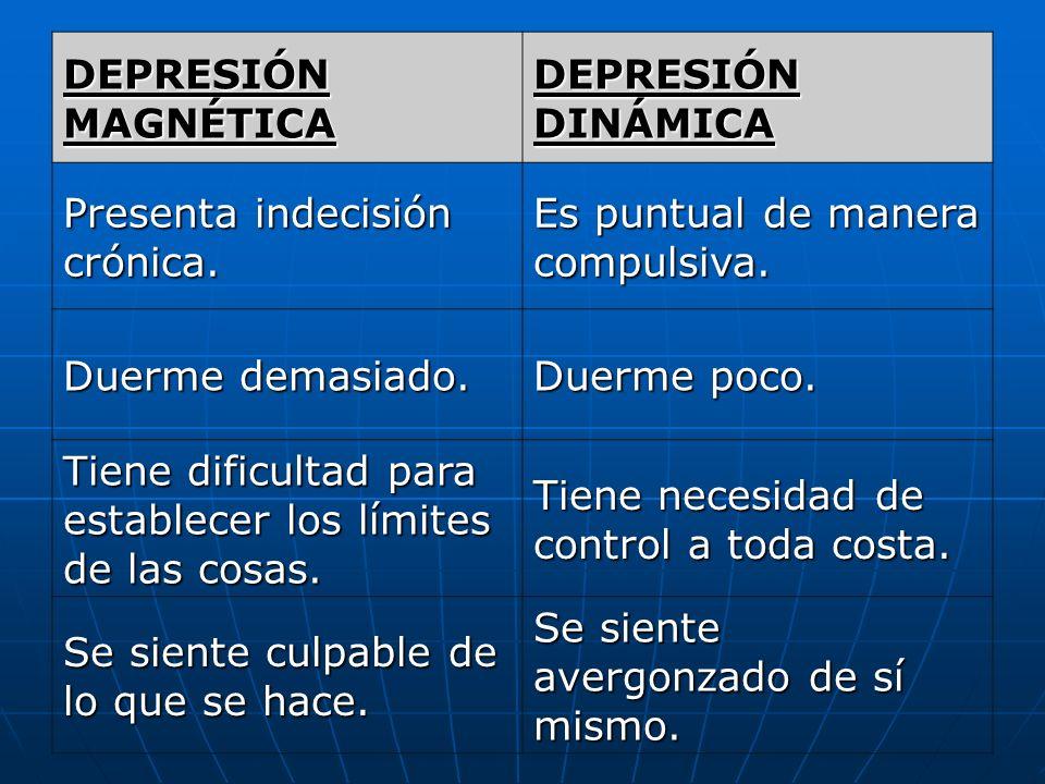 DEPRESIÓN MAGNÉTICA DEPRESIÓN DINÁMICA Presenta indecisión crónica. Es puntual de manera compulsiva. Duerme demasiado. Duerme poco. Tiene dificultad p