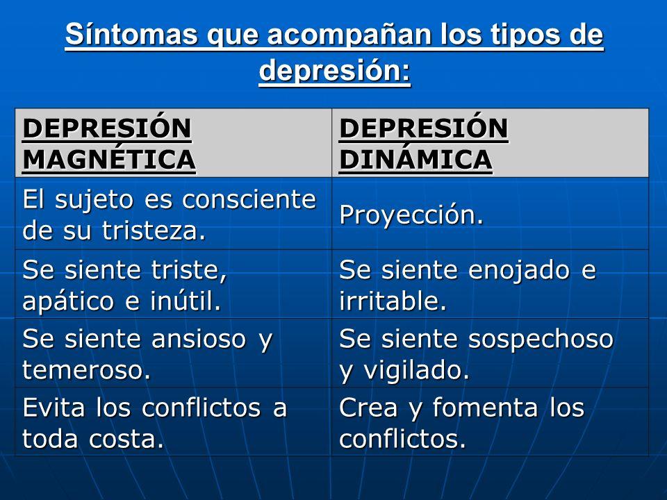 Síntomas que acompañan los tipos de depresión: DEPRESIÓN MAGNÉTICA DEPRESIÓN DINÁMICA El sujeto es consciente de su tristeza. Proyección. Se siente tr
