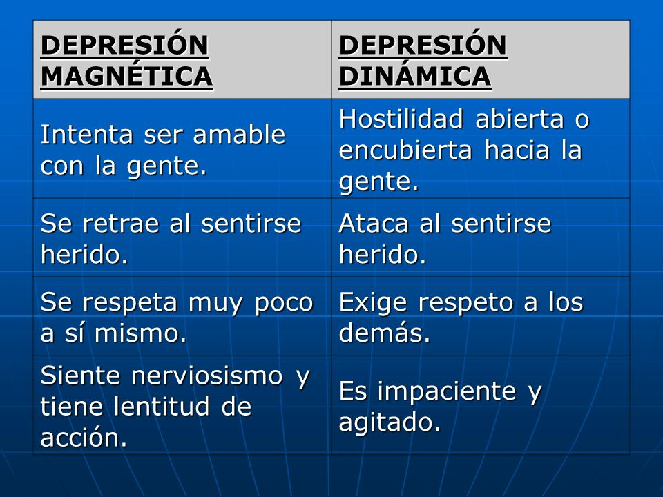 DEPRESIÓN MAGNÉTICA DEPRESIÓN DINÁMICA Presenta indecisión crónica.