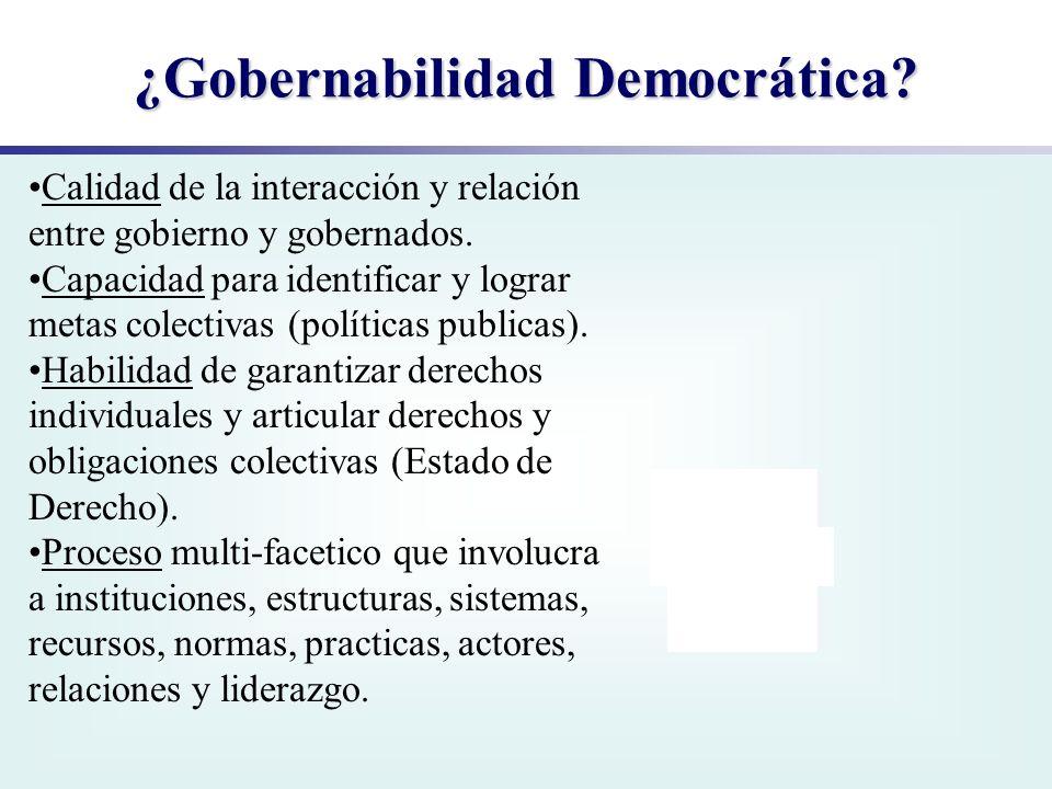 ¿Gobernabilidad Democrática? Calidad de la interacción y relación entre gobierno y gobernados. Capacidad para identificar y lograr metas colectivas (p