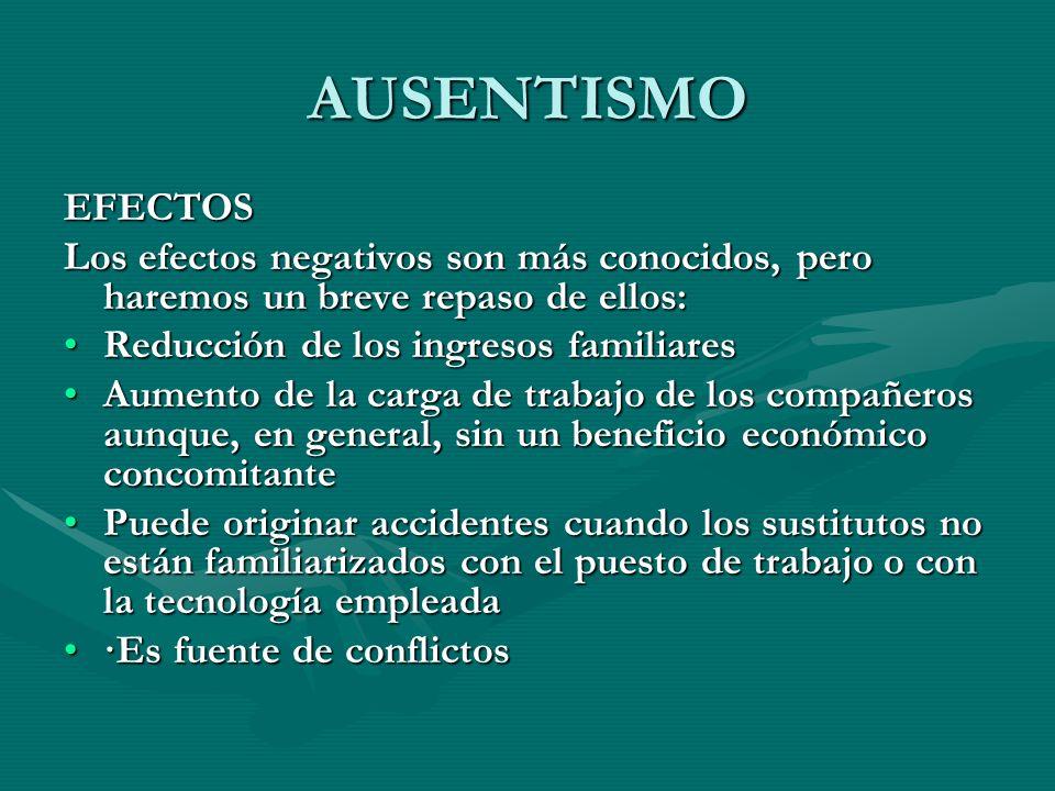 AUSENTISMO Baja producción Incremento AT Bajos salarios No inversión empresa Inversión asistencial Enfermos ATEP EC ENERGIA HUMANA DE BAJA CALIDAD