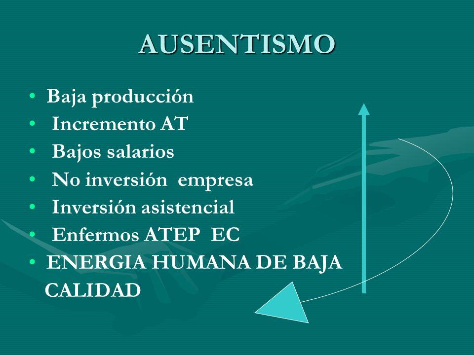 AUSENTISMO (!) En el análisis del ausentismo, es importante considerar la existencia de una etiología multifactorial.