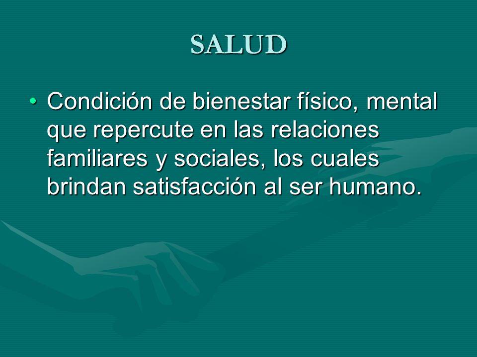 SEGURIDAD TRANQUILIDADTRANQUILIDAD BIENESTARBIENESTAR SATISFACCIONSATISFACCION BUENAS RELACIONES INTERPERSONALESBUENAS RELACIONES INTERPERSONALES FAMILIAFAMILIA