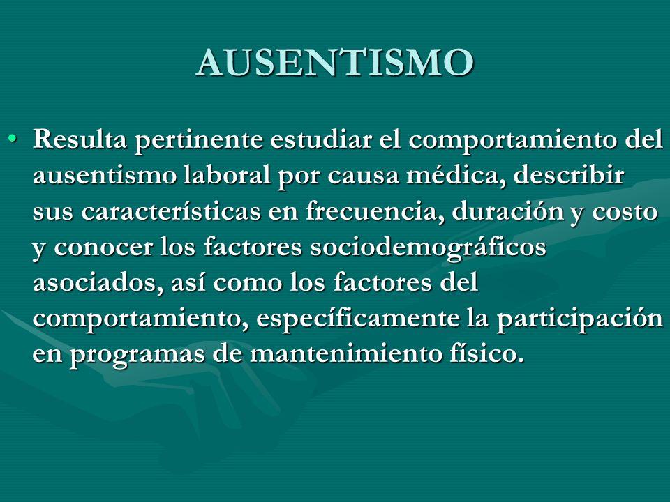 AUSENTISMO [1] Citada por Yamile Hamoui, Yadira Sirit y Mónika Bellorin (2005),Absentismo laboral del personal administrativo de una universidad pública venezolana, en: Salud de los Trabajadores, Vol.