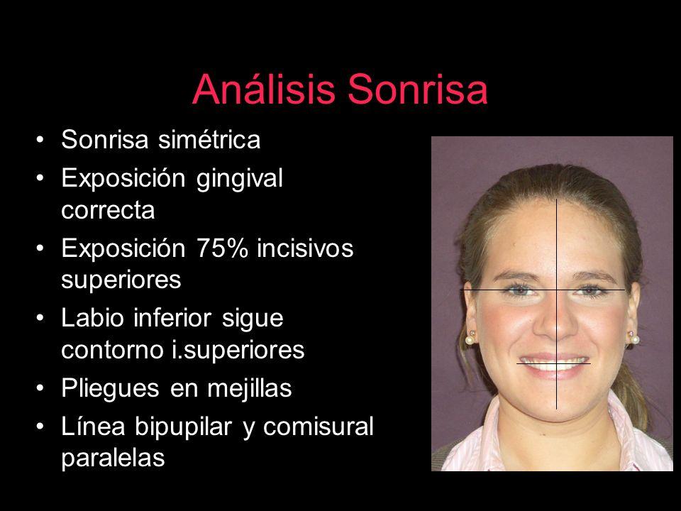 Análisis Sonrisa Sonrisa simétrica Exposición gingival correcta Exposición 75% incisivos superiores Labio inferior sigue contorno i.superiores Pliegue