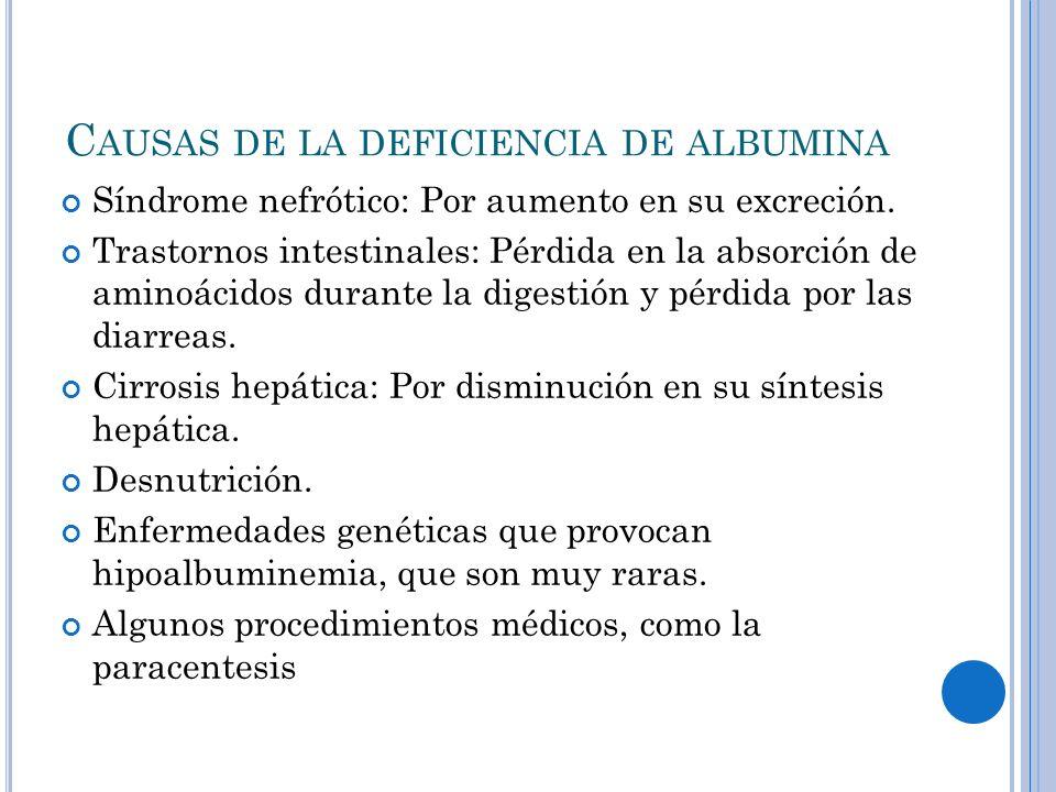 C AUSAS DE LA DEFICIENCIA DE ALBUMINA Síndrome nefrótico: Por aumento en su excreción. Trastornos intestinales: Pérdida en la absorción de aminoácidos