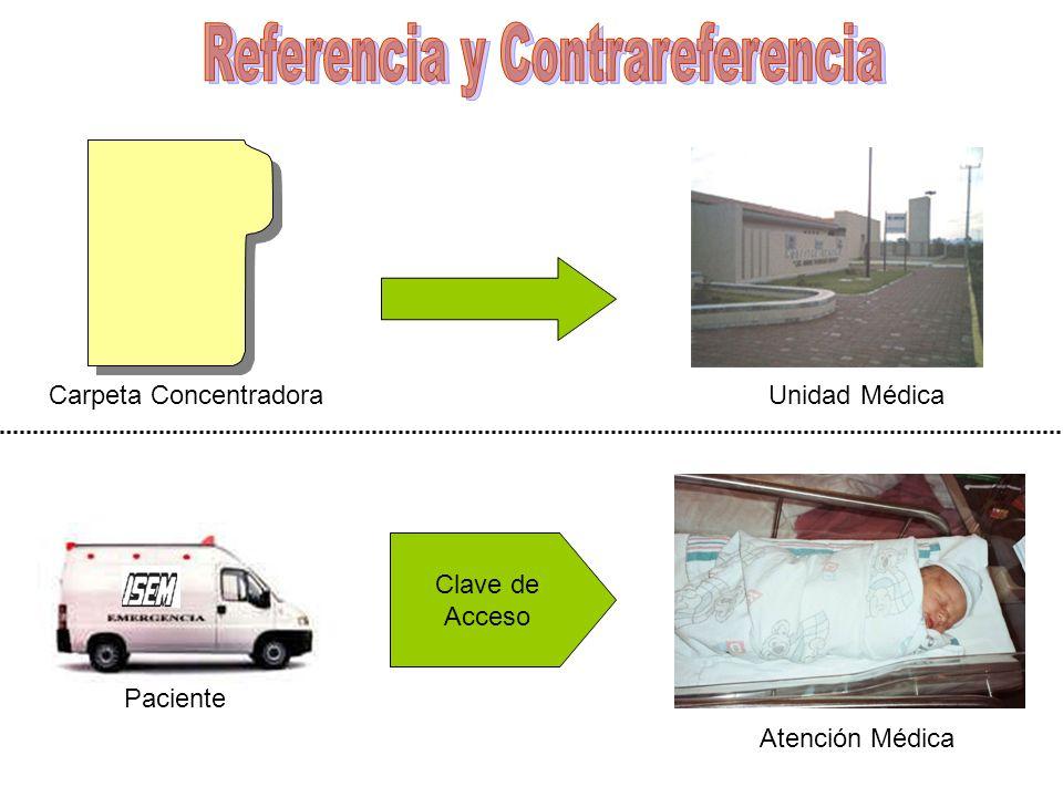 Unidad MédicaCarpeta Concentradora Atención Médica Clave de Acceso Paciente