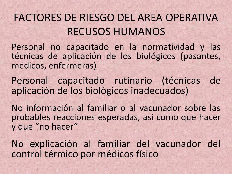 FACTORES DE RIESGO DEL AREA OPERATIVA RECUSOS HUMANOS Personal no capacitado en la normatividad y las técnicas de aplicación de los biológicos (pasant